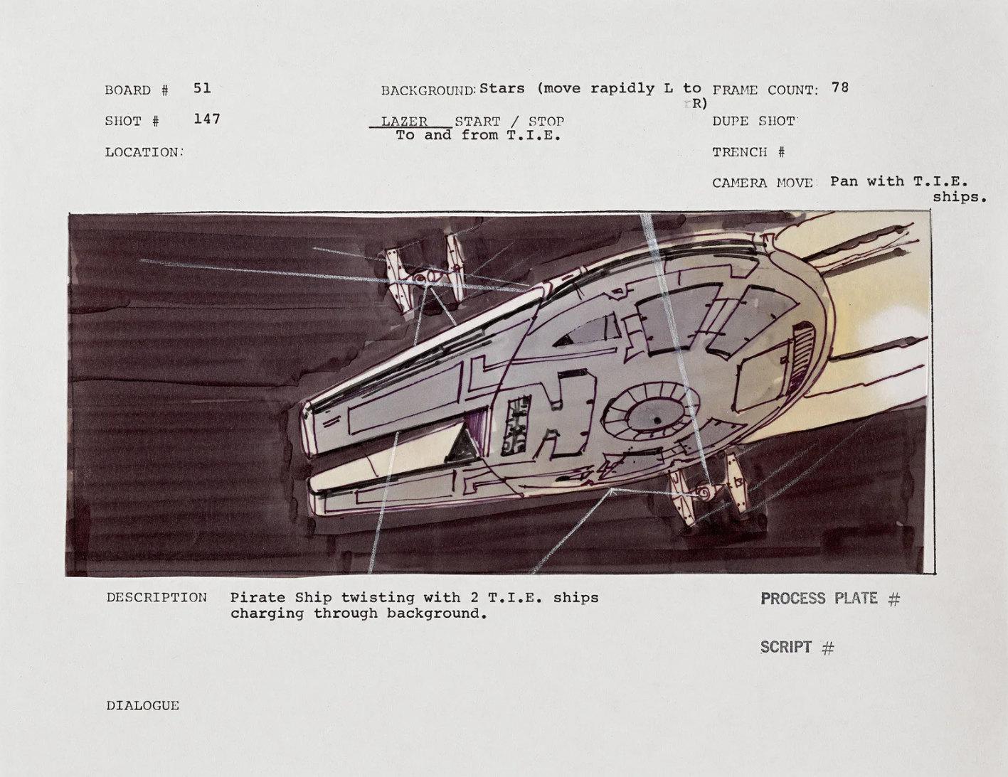 «Звездные войны» (1977): Эта схема создана наоснове архивных материалов Второй мировой войны, которые усовершенствовал Джордж Лукас. Джо Джонстон: «Основой этого кадра были пара немецких истребителей, которые стреляли побомбардировщику, инаш вариант получился очень близким коригиналу».